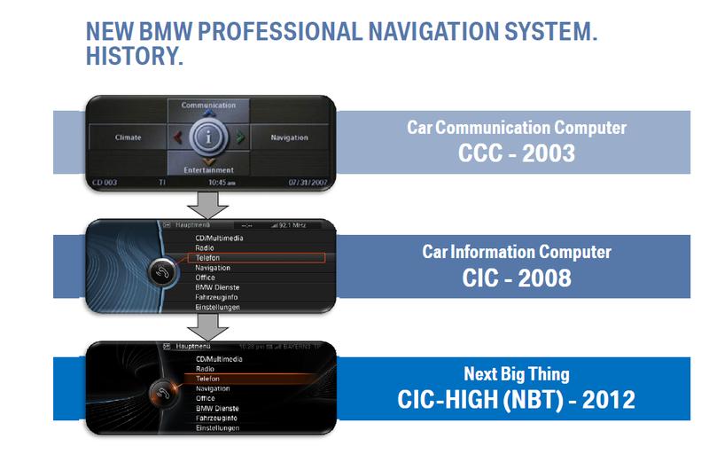 Bmw Navigation Update 2018 Hl Automotive